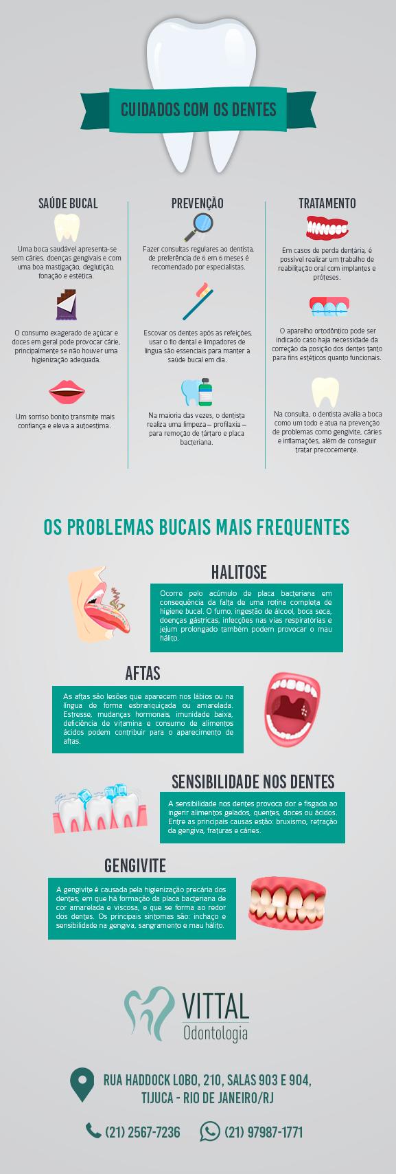 Cuidados com os dentes | Infográfico Vittal Odontologia